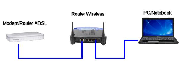 wrt54gr firmware